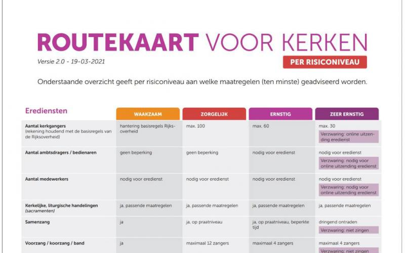 CIO komt met corona-routekaart voor kerken.