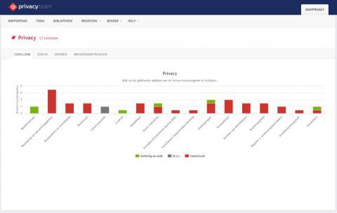 Overzichtsscherm van EasyPrivacy